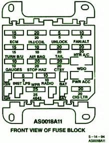 1996 buick lesabre fuse box diagram 1996 image similiar 1991 buick lesabre fuse box diagram keywords on 1996 buick lesabre fuse box diagram