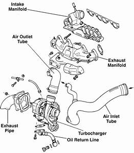 Vw Engine 1 8l Turbo Diagram
