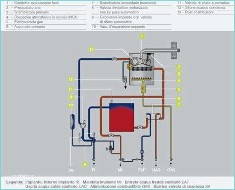 schema idraulico caldaia a gas schema funzionamento valvola a tre vie fare di una mosca trendmetr