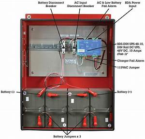 Dc Power Enclosures For Nfpa 1221 In