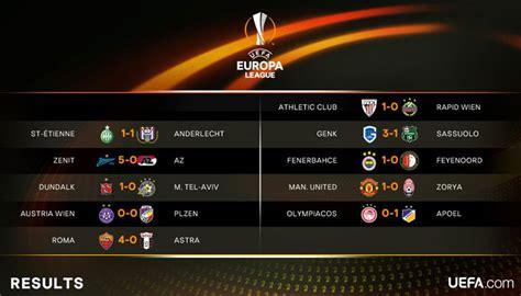 Europa League Results Man Utd, As Roma Stroll, Inter