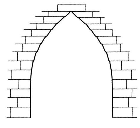 Arch Corbel by Corbeled Arch History Glossary