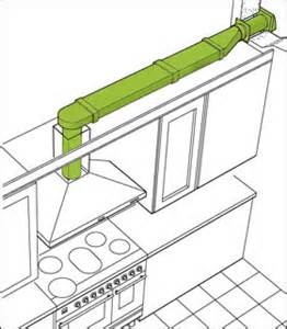 kitchen island vent range cooker buying guide advice on stoves cookers