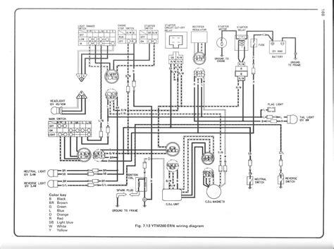 2003 Yamaha Warrior 350 Wiring Diagram by Wiring Diagram Yamaha Warrior 350 Wiring Diagram Database
