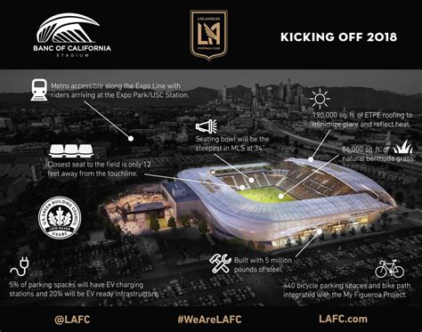 Lafc To Host Newest Olympic Sport, Rugby Sevens, At Banc