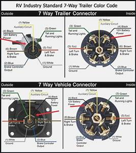 7 Pole Rv Plug Wiring Diagram  U2013 Vivresaville Com