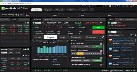 etrade forex trading platform trade architect review td ameritrade trading platform