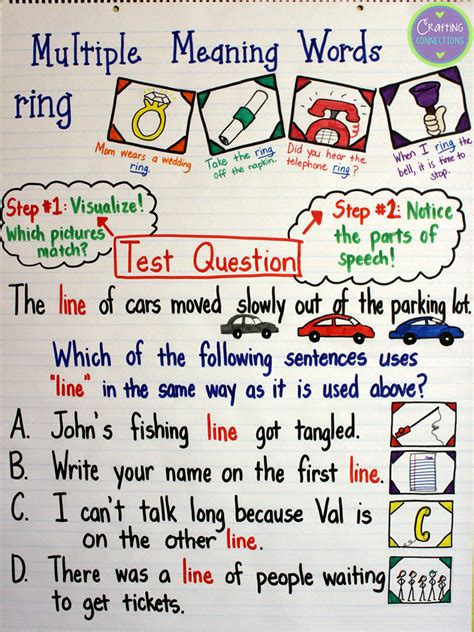 Anchorman I L Meaning by Crafting Connections Meaning Words Anchor Chart