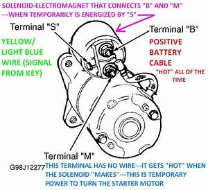 97 Ford Explorer Starter Wiring Diagram