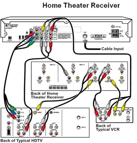 Yamaha Receiver Wiring Diagram Best Place Find