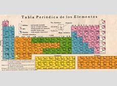 Tabla periodica completa para imprimir papel pintado coleccin tablas peridicas y tablas cunticas urtaz Images