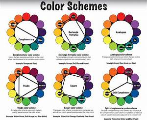 Color Schemes On The Color Wheel