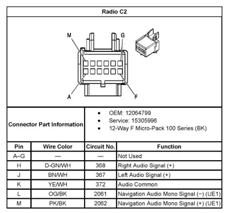 Need Wiring Diagram From The Sirius Module