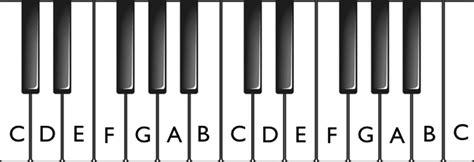 52 Music Keyboard Key Note Labels (49-88