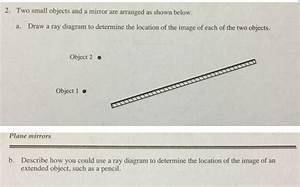 Physics Mirror Ray Diagram Answers