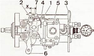 Reglage Pompe Injection Bosch : planete 205 r glage d 39 une pompe injection bosch diesel ~ Gottalentnigeria.com Avis de Voitures