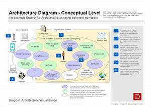 Architecture Diagram - What Is The Value Of Ea