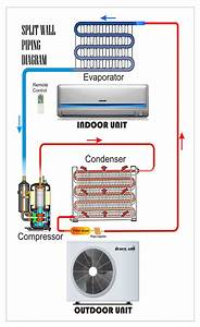 Residential Air Conditioning Diagram