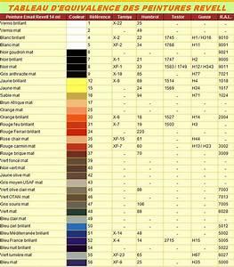 doc peinture tableau concordance revell autres marques With nuancier de couleur peinture 9 doc peintures tamiya amm association des maquettistes