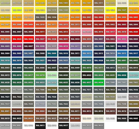 6 best images of jotun ral colour chart pdf ral color