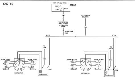 Firebird Camaro Ignition Wiring Diagram