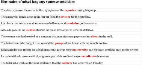 Frontiers  When Language Switching Has No Apparent Cost Lexical Access In Sentence Context