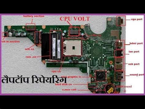 How Know Laptop Mother Board Section Component