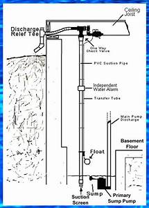Pin On Basementsaver Pumps