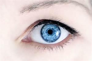 Unmasking Eye Health