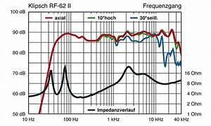 Wirkungsgrad Lautsprecher Berechnen : welcher amp f r quadral montan mk iii kaufberatung stereo hifi forum ~ Themetempest.com Abrechnung