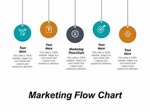 Marketing Flow Chart Ppt Powerpoint Presentation Ideas
