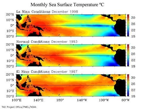 What Is La Niña?  El Nino Theme Page  A Comprehensive