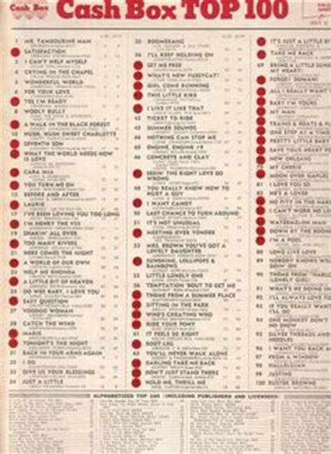 Billboard Top Magazine billboard cash box  record world 236 x 324 · jpeg