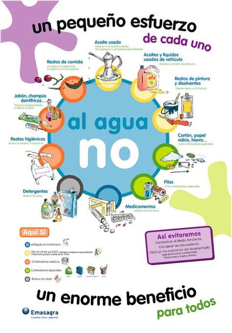 Pin de Leslie Grahn en Infographics for World Languages