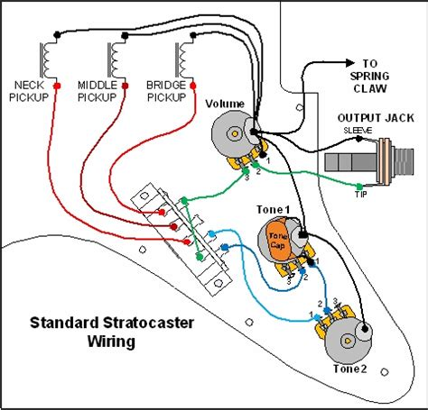 standard stratocaster wiring diagram electronics diagram guitars and guitar