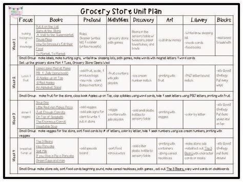 grocery unit plan for preschool pre k and 319 | ca9f744bc101eedc74ddb3ab4eda2816