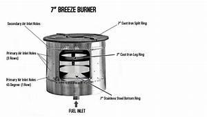 7-inch-burner-diagram