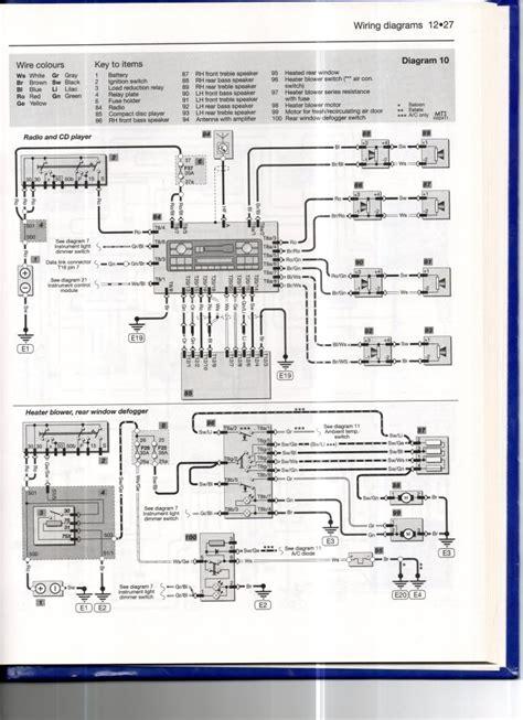 volkswagen cc fuse box volkswagen cc trunk lid wiring