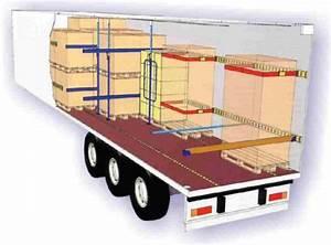 Sangle De Camion : sangle a cliquet pour vehicule professionnel rail d ~ Edinachiropracticcenter.com Idées de Décoration