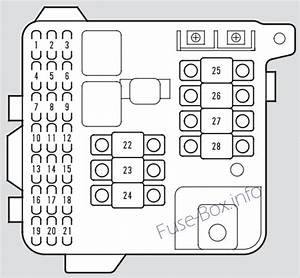 Fuse Box Diagram  U0026gt  Acura Rl  Ka9  1996