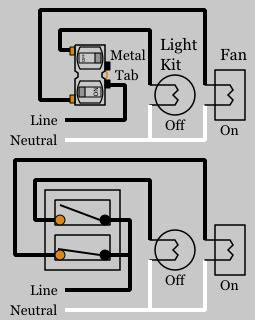 duplex switches electrical