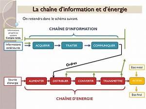 La Chaine E : la cha ne d information et d nergie ppt video online t l charger ~ Medecine-chirurgie-esthetiques.com Avis de Voitures