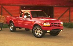 Used 1999 Ford Ranger Pricing