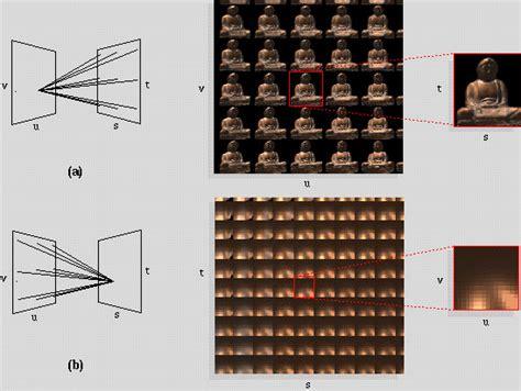 light fields  computational photography