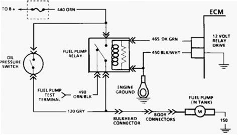 1989 Chevy 1500 Battery Wiring Diagram by 1989 Chevy Truck Low Volts Electrical Problem 1989 Chevy