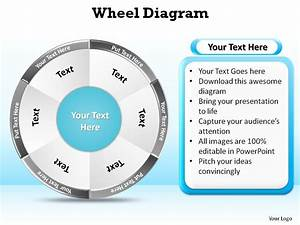 Wheel Diagram Ppt Slides Presentation Diagrams Templates