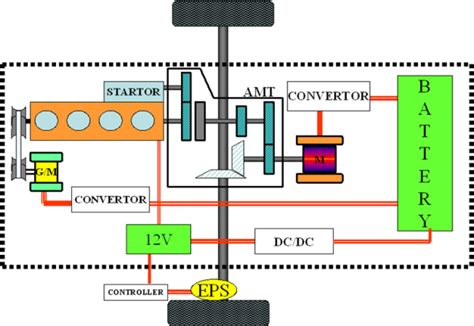 power assembly diagram of hybrid electric car electrical concepts pinterest
