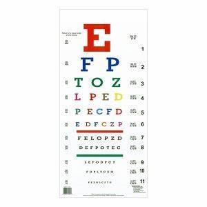 Color Vision Testing Chart Standard