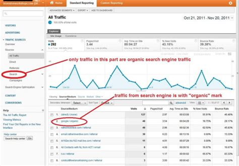 Organic Search Engine Marketing by Get You Keywords Targeted Real Organic Search Traffic By