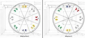 Kua Zahl Berechnen : g nstige feng shui richtungen im schlafzimmer ~ Watch28wear.com Haus und Dekorationen